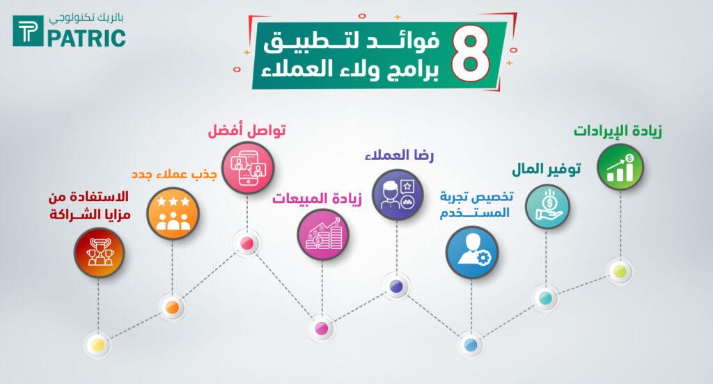8 فوائد من تنفيذ برنامج ولاء العملاء